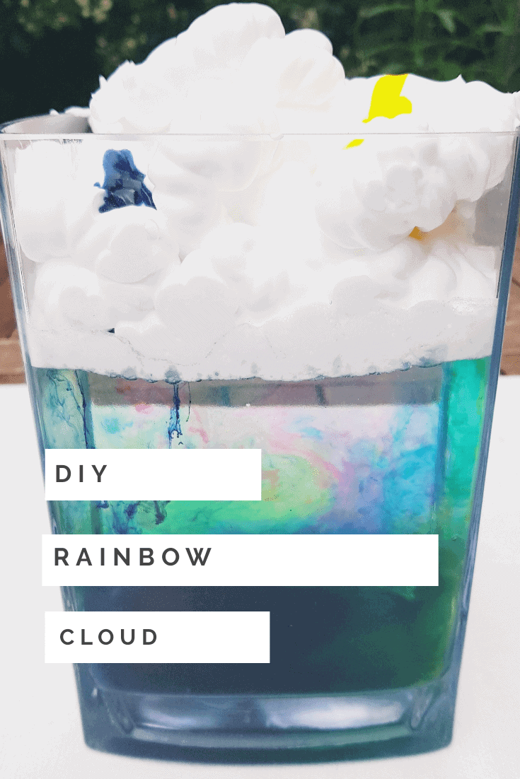 DIY Rainbow cloud experiment